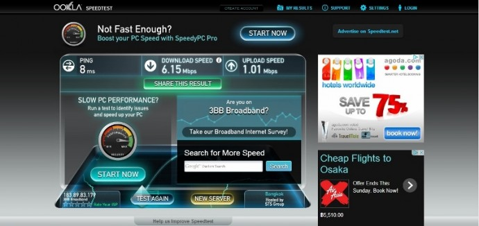 Internet Speed Test At Sawairiang Place Hotel, Nakhon Ratchasima (Korat)