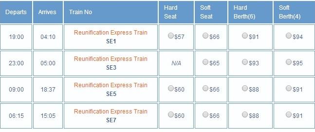 Hanoi To Saigon Train Timetable