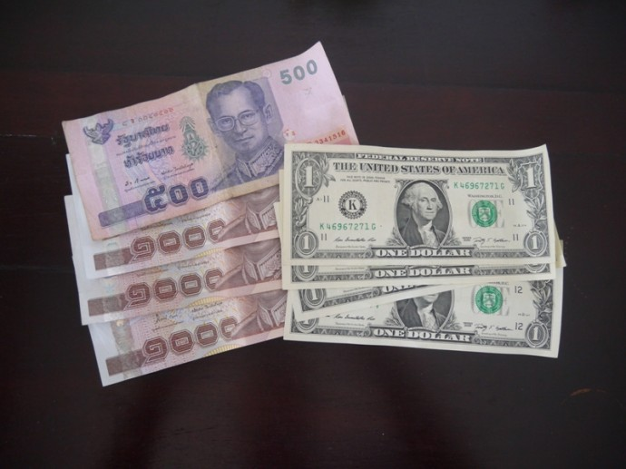 What Currency To Use In Vientiane Laos