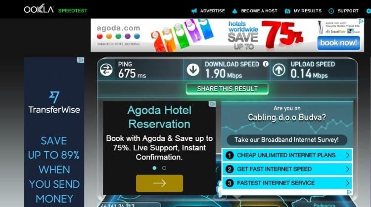 Internet Speed Test At Apartments Adriatic Budva