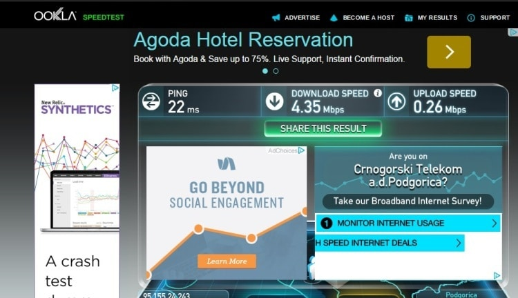 Internet Speed Test At Villa Ivana, Old Town Kotor, Montenegro
