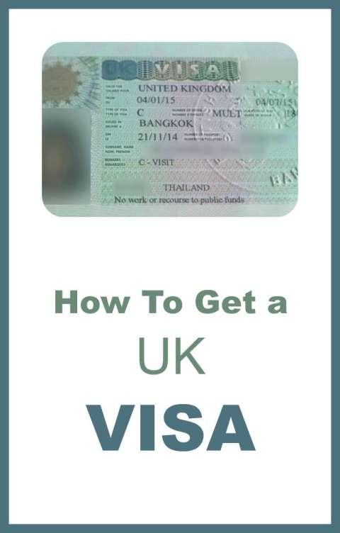 How To Get A UK Visa