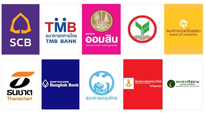 Various banks in Thailand you can use to transfer money internationally